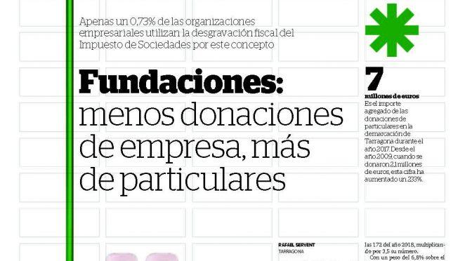 ENTREVISTA PRENSA. Fundaciones: menos donaciones de empresa, más de particulares
